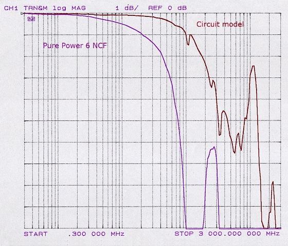 Pure_power_6_Graphics